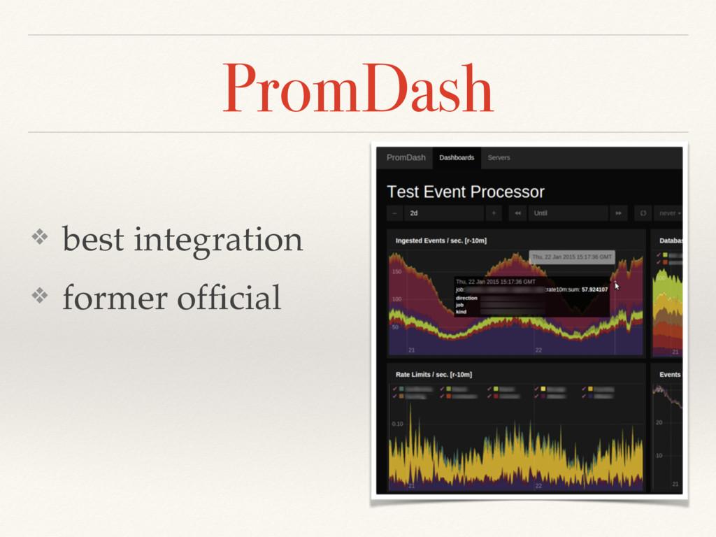 PromDash ❖ best integration ❖ former official