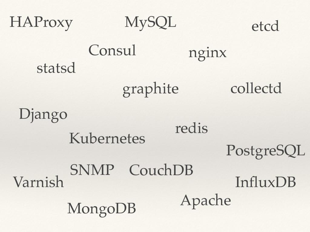 Apache nginx Django PostgreSQL MySQL MongoDB Co...