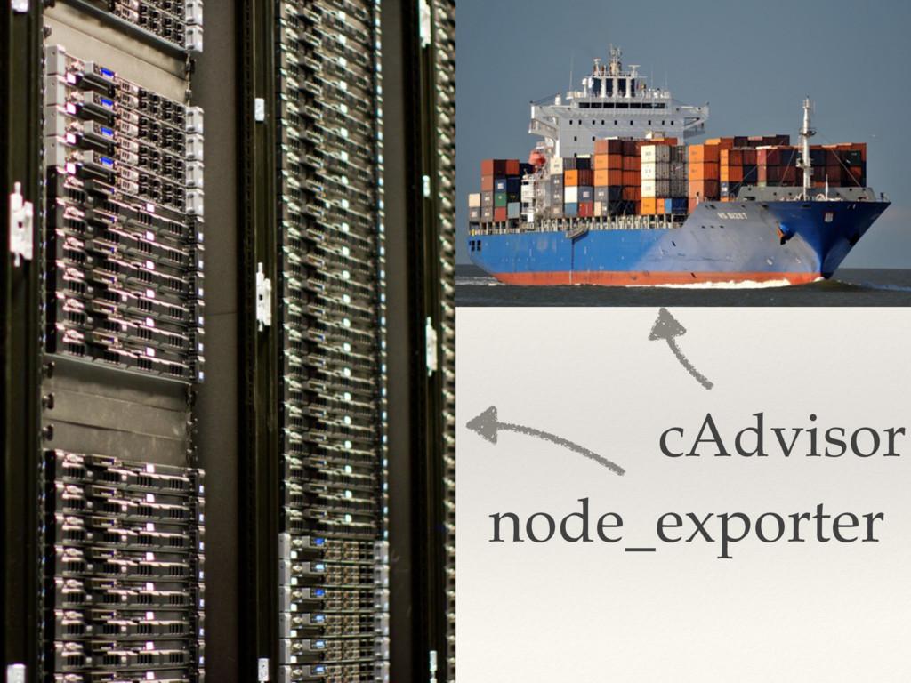node_exporter cAdvisor