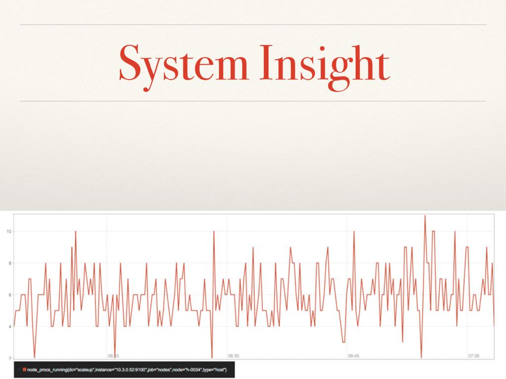 System Insight