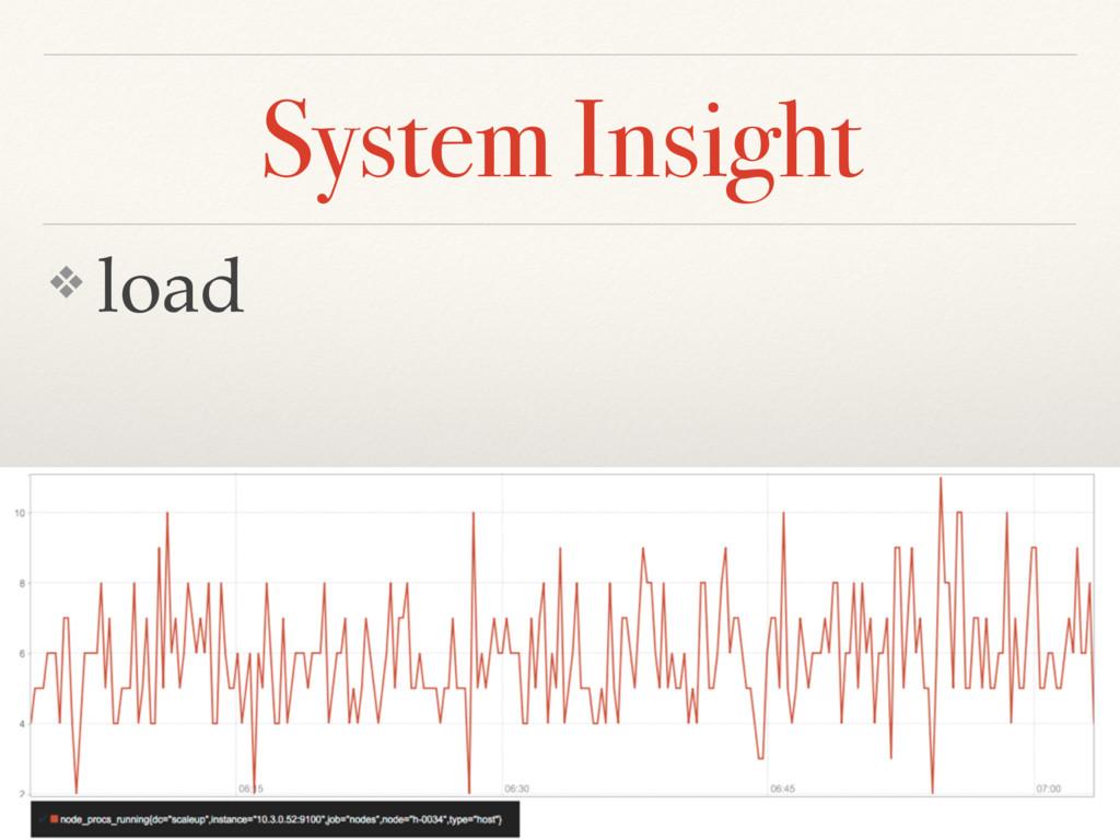 System Insight ❖ load