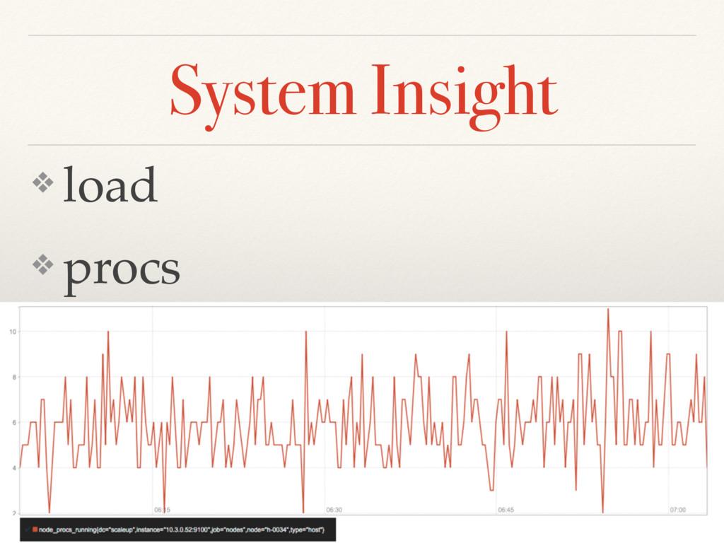 System Insight ❖ load ❖ procs