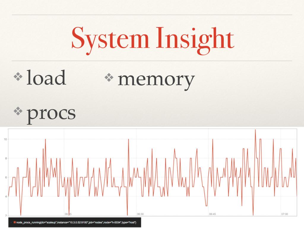 System Insight ❖ load ❖ procs ❖ memory