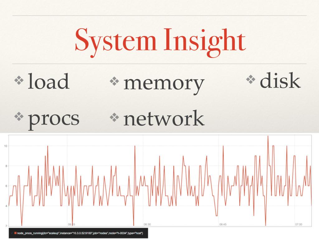 System Insight ❖ load ❖ procs ❖ memory ❖ networ...