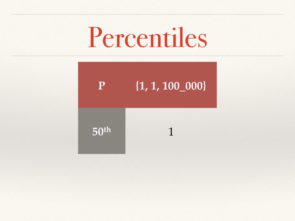 Percentiles P {1, 1, 100_000} 50th 1
