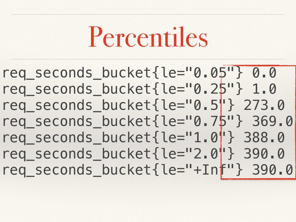 "Percentiles req_seconds_bucket{le=""0.05""} 0.0 r..."