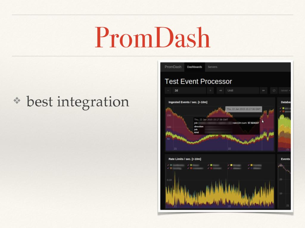 PromDash ❖ best integration