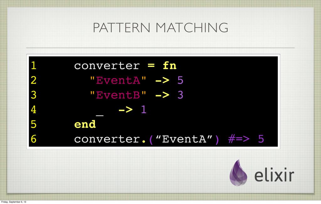 "PATTERN MATCHING 1 converter = fn 2 ""EventA"" ->..."