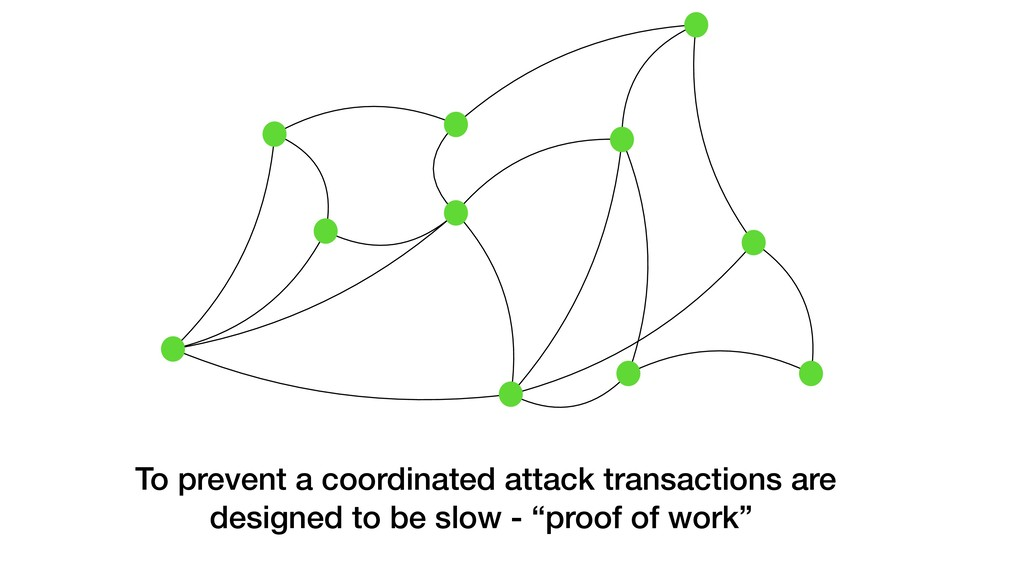 To prevent a coordinated attack transactions ar...