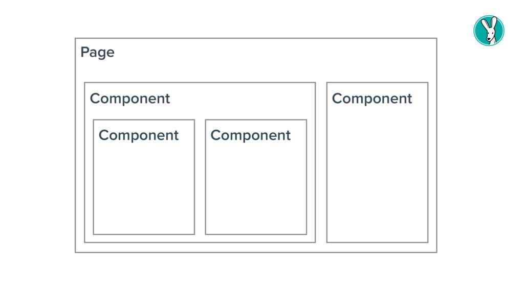 Page Component Component Component Component