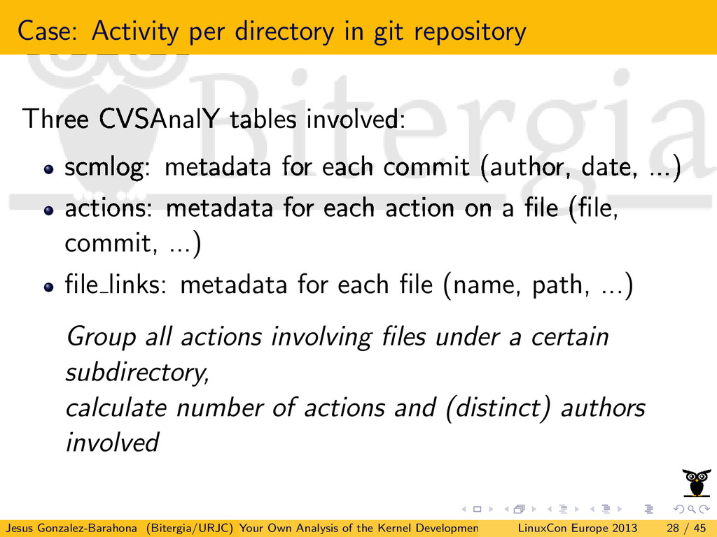 Case: Activity per directory in git repository ...