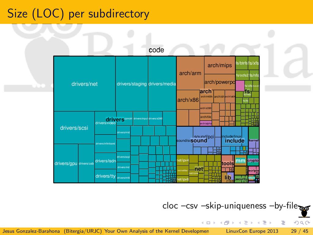 Size (LOC) per subdirectory code arch/alpha arc...
