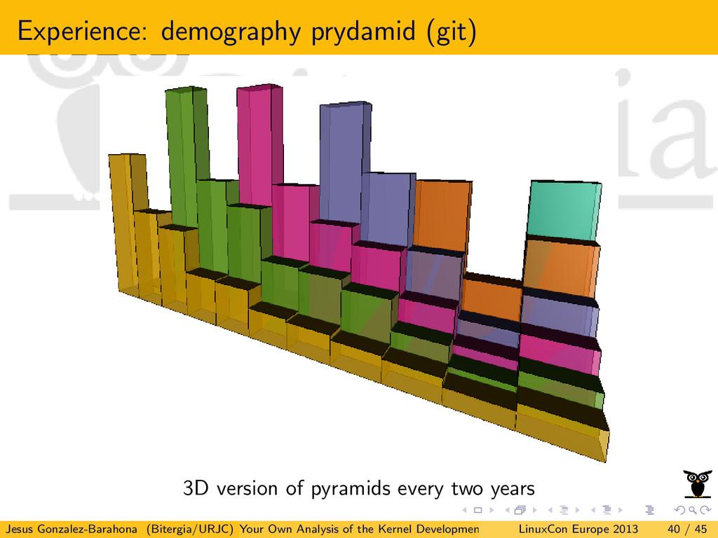 Experience: demography prydamid (git) 3D versio...
