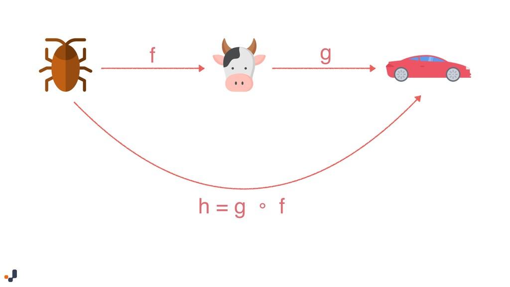 f g h = g 。 f
