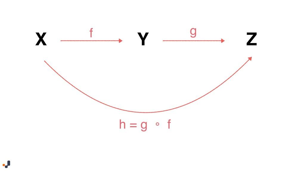 f g h = g 。 f X Y Z