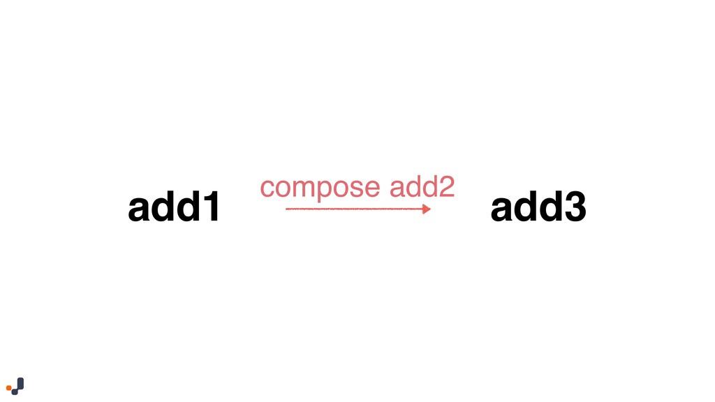 compose add2 add1 add3