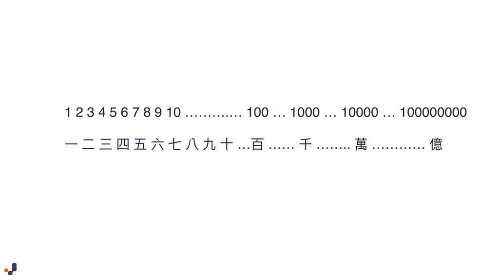 1 2 3 4 5 6 7 8 9 10 ……….… 100 … 1000 … 10000 …...