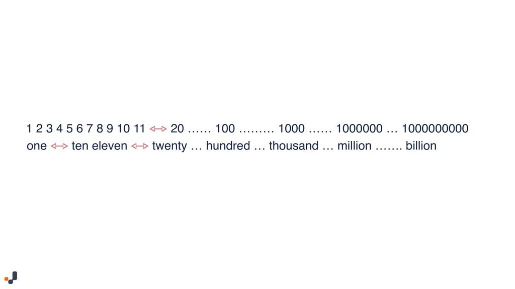 1 2 3 4 5 6 7 8 9 10 11 !!<-> 20 …… 100 ……… 100...