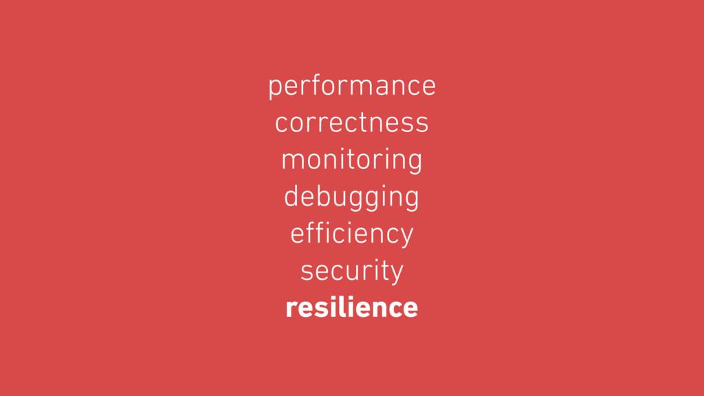 performance correctness monitoring debugging effi...