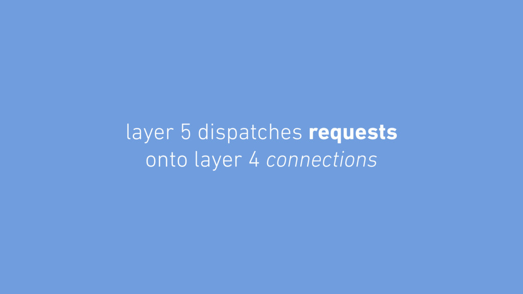 layer 5 dispatches requests onto layer 4 connec...