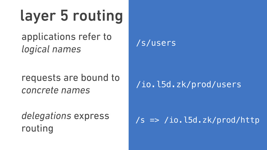 layer 5 routing applications refer to logical n...