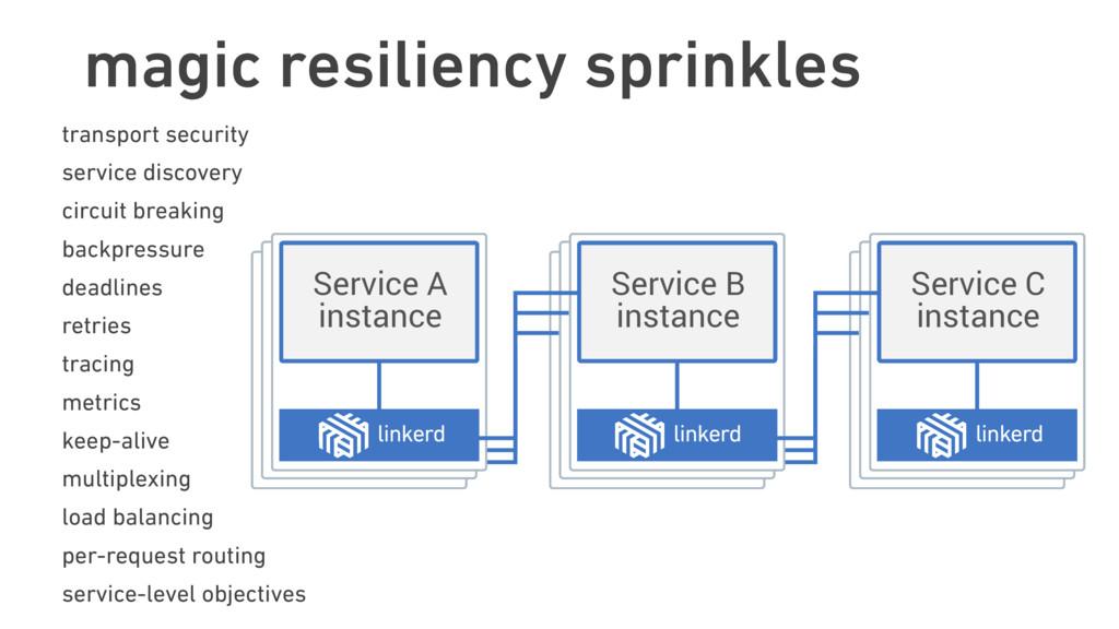 magic resiliency sprinkles transport security s...