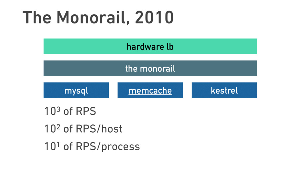 The Monorail, 2010 103 of RPS 102 of RPS/host 1...