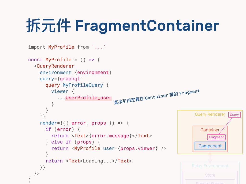 拆元件 FragmentContainer 直接引⽤用定義在 Container 裡的 Fra...