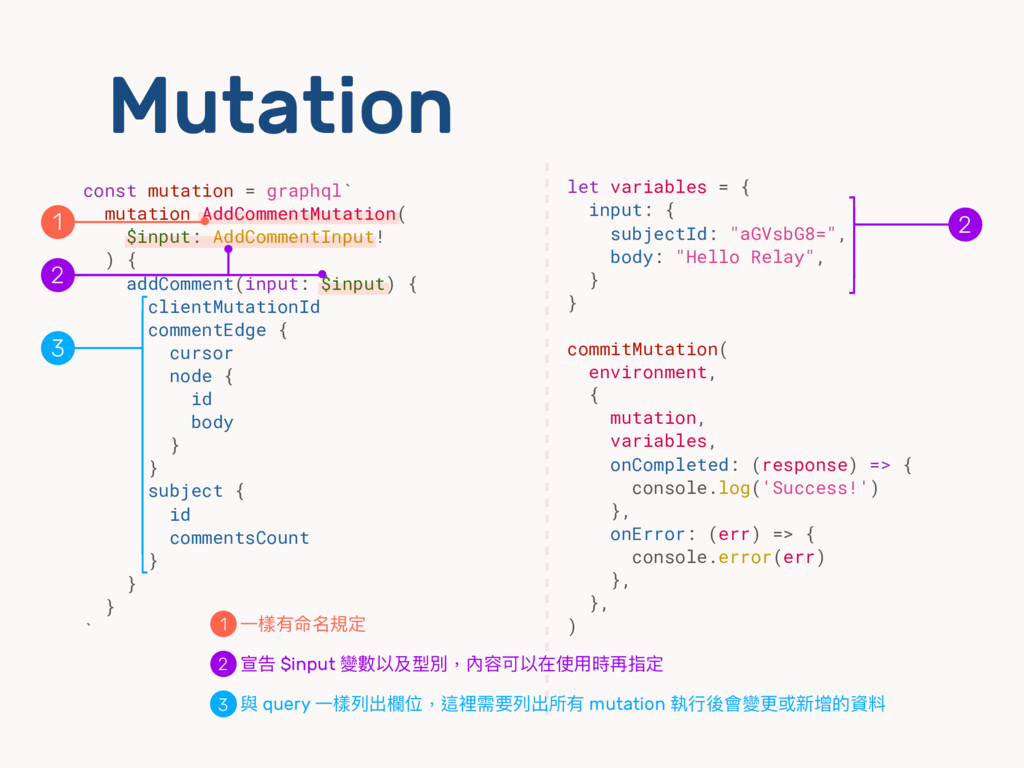 Mutation const mutation = graphql` mutation Add...