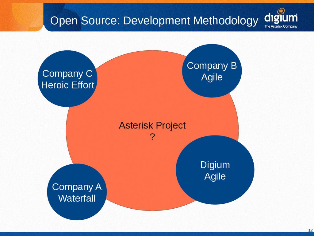 12 Asterisk Project ? Open Source: Development ...