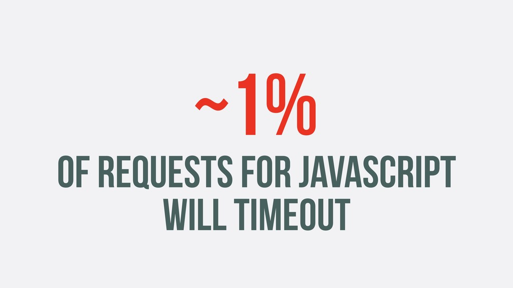 ~1% OF REQUESTS FOR JAVASCRIPT WILL TIMEOUT