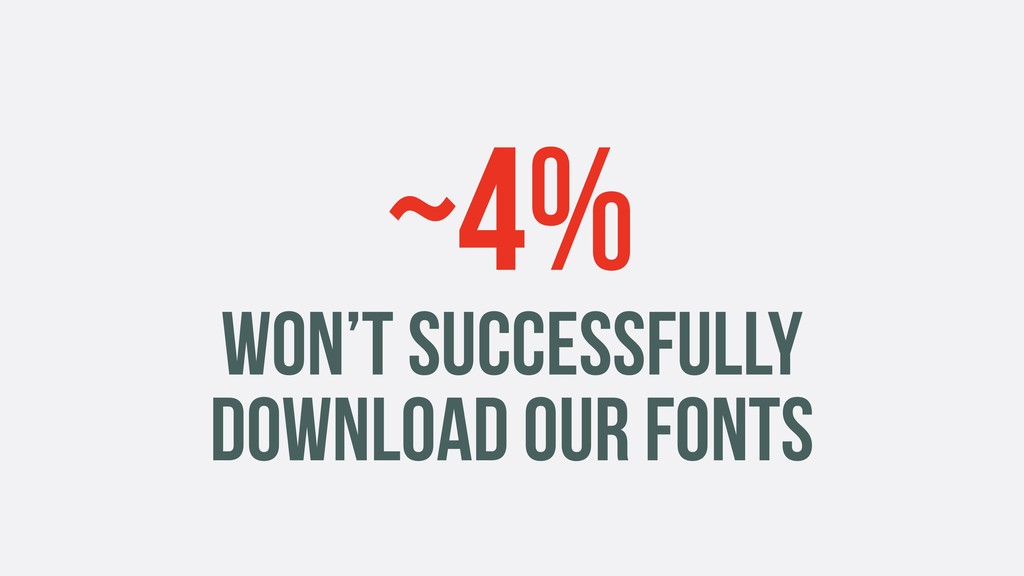 ~4% WON'T SUCCESSFULLY DOWNLOAD OUR FONTS