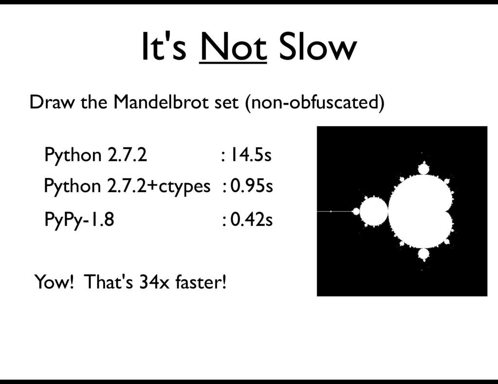 It's Not Slow Draw the Mandelbrot set (non-obfu...