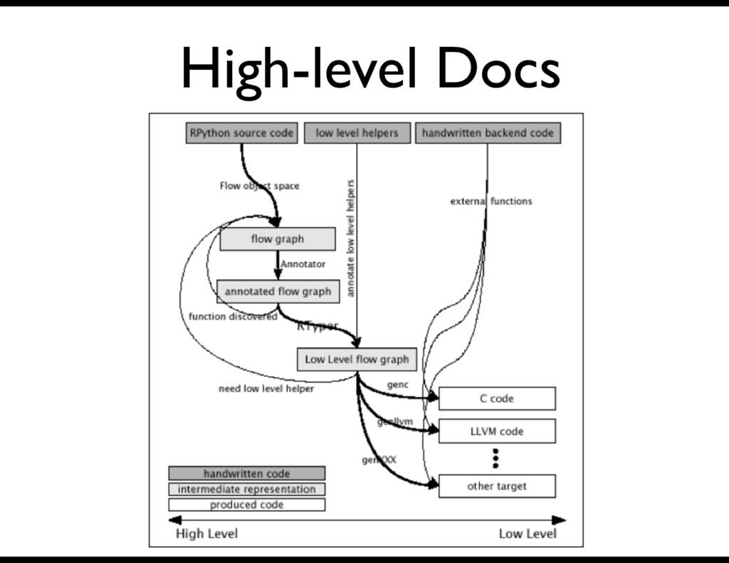 High-level Docs