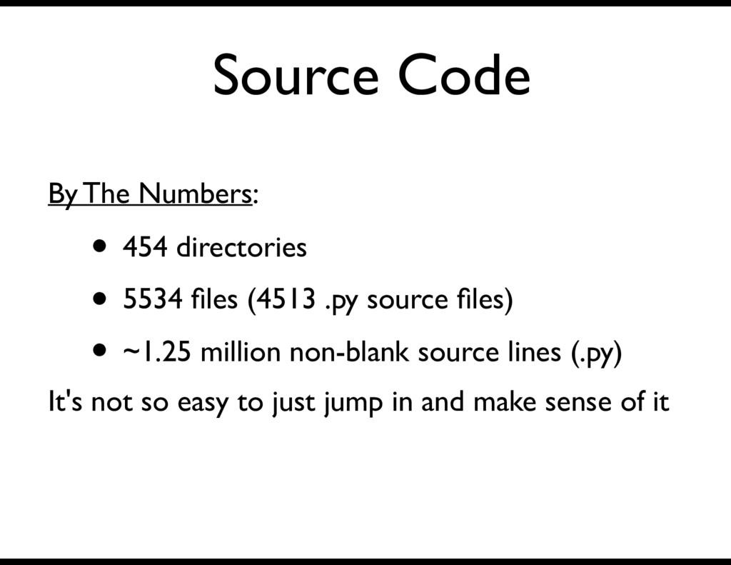 Source Code • 454 directories • 5534 files (4513...