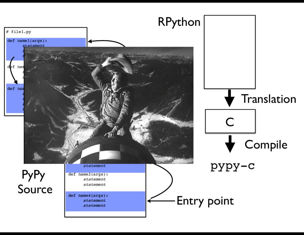 RPython def name1(args): statement statement st...