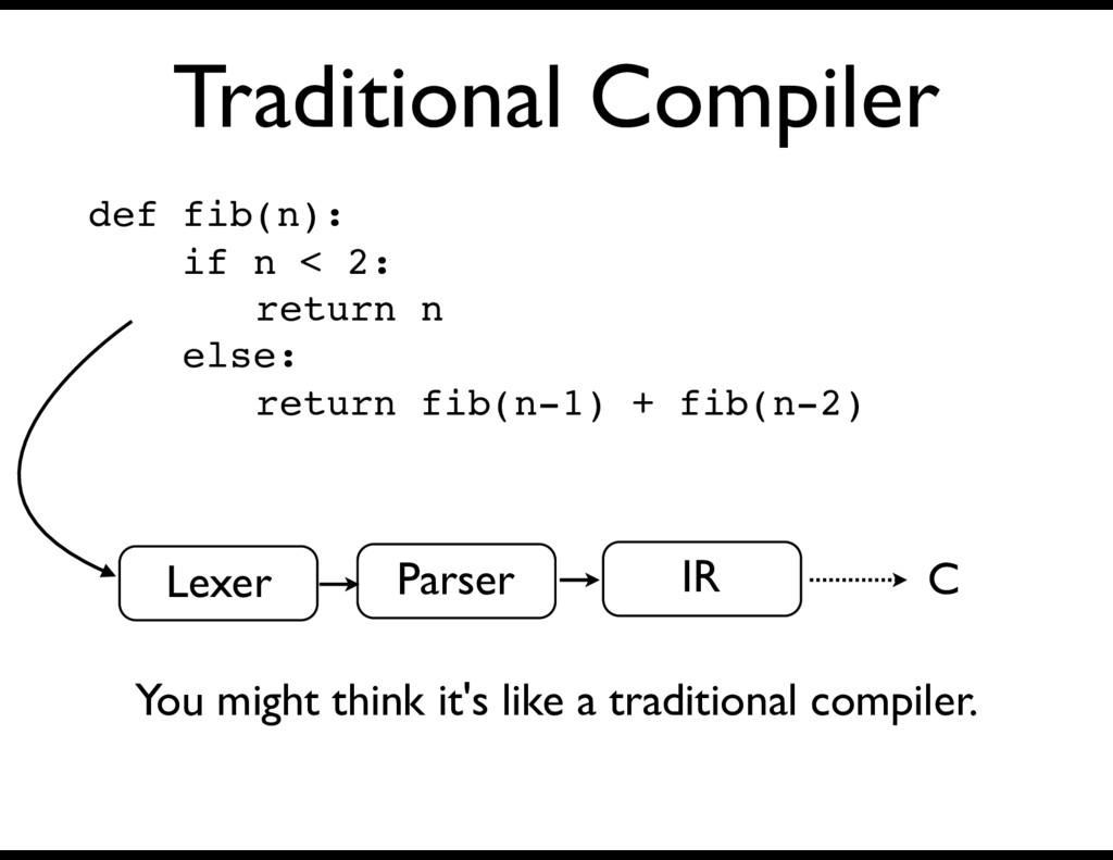 Traditional Compiler def fib(n): if n < 2: retu...