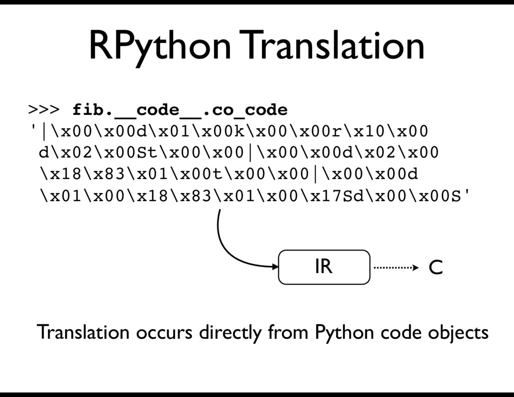 RPython Translation IR C Translation occurs dir...