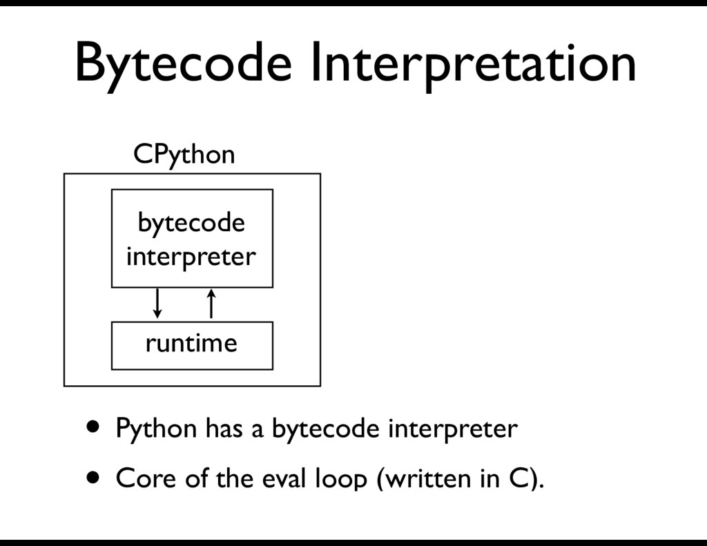 Bytecode Interpretation CPython • Python has a ...