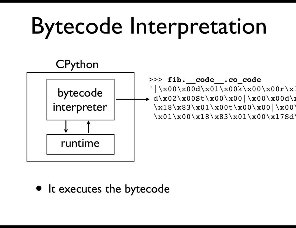 Bytecode Interpretation CPython • It executes t...