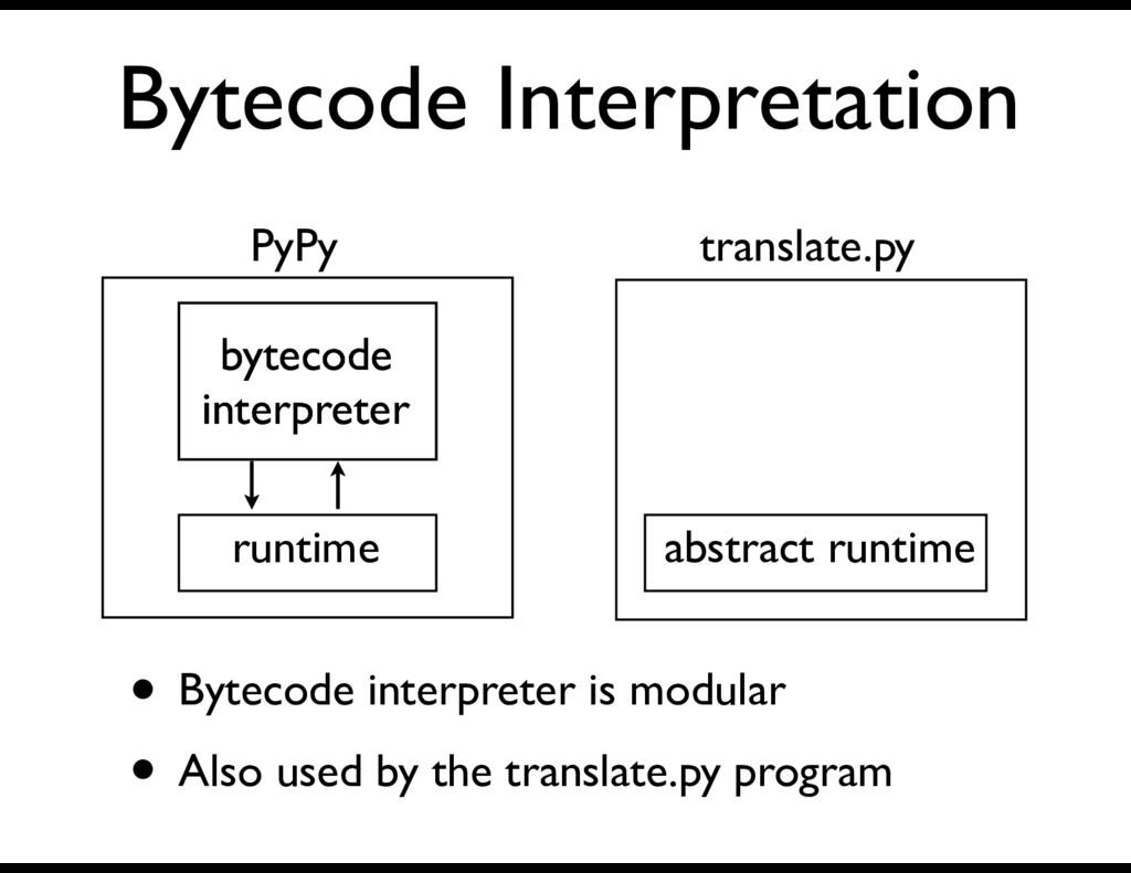 Bytecode Interpretation PyPy runtime bytecode i...