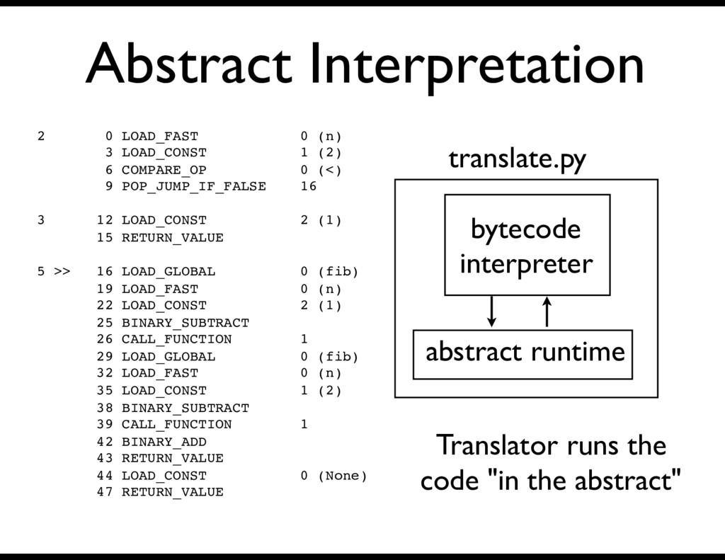 Abstract Interpretation translate.py bytecode i...