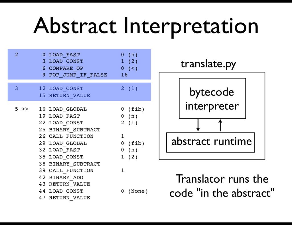 Abstract Interpretation Translator runs the cod...