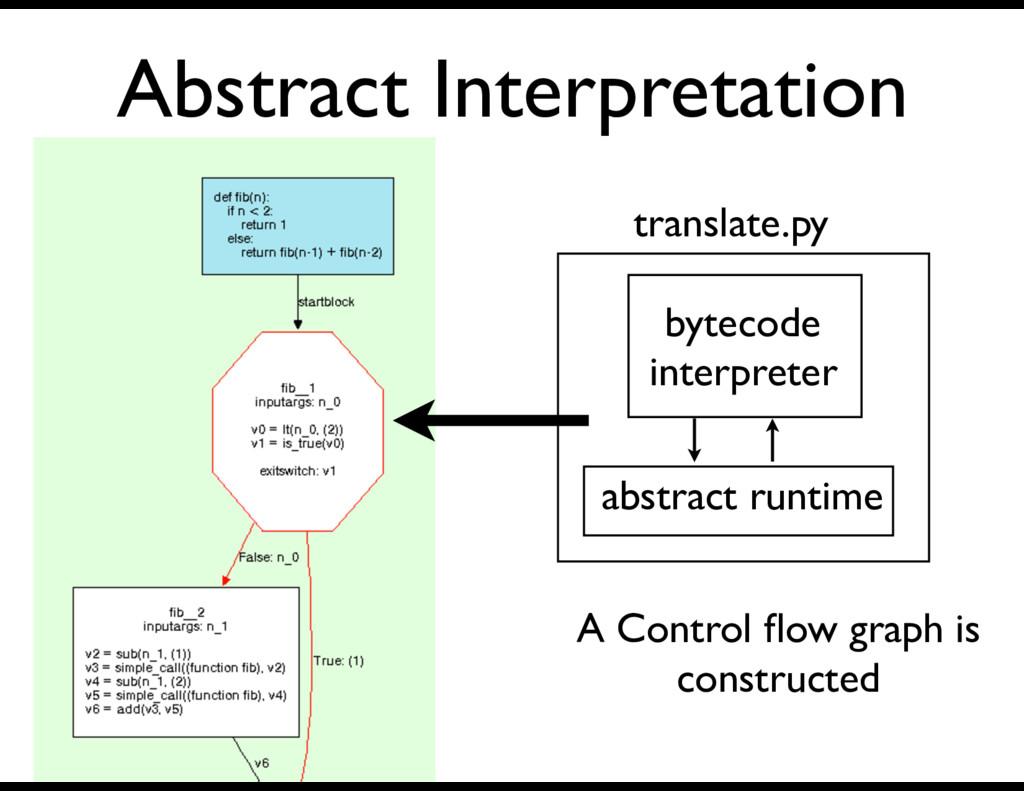 Abstract Interpretation A Control flow graph is ...