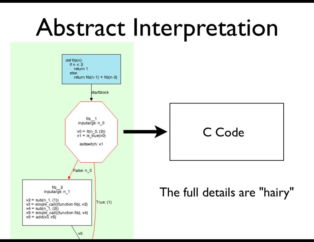 Abstract Interpretation C Code The full details...
