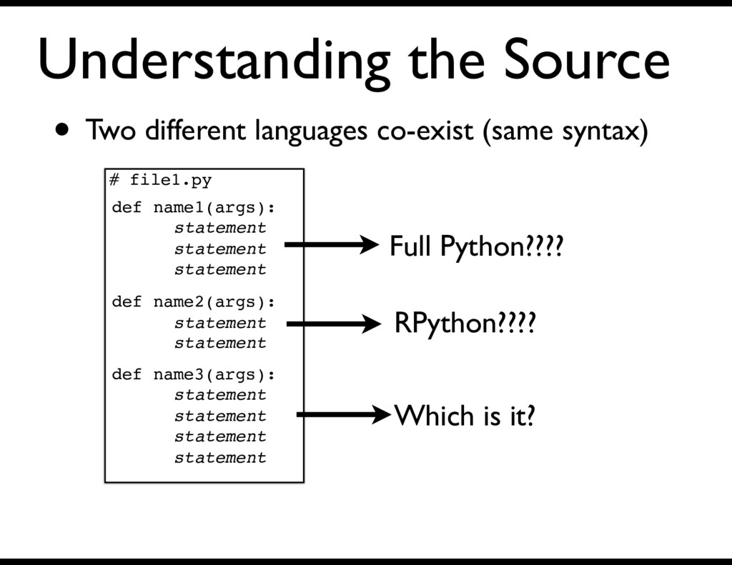 Understanding the Source • Two different langua...