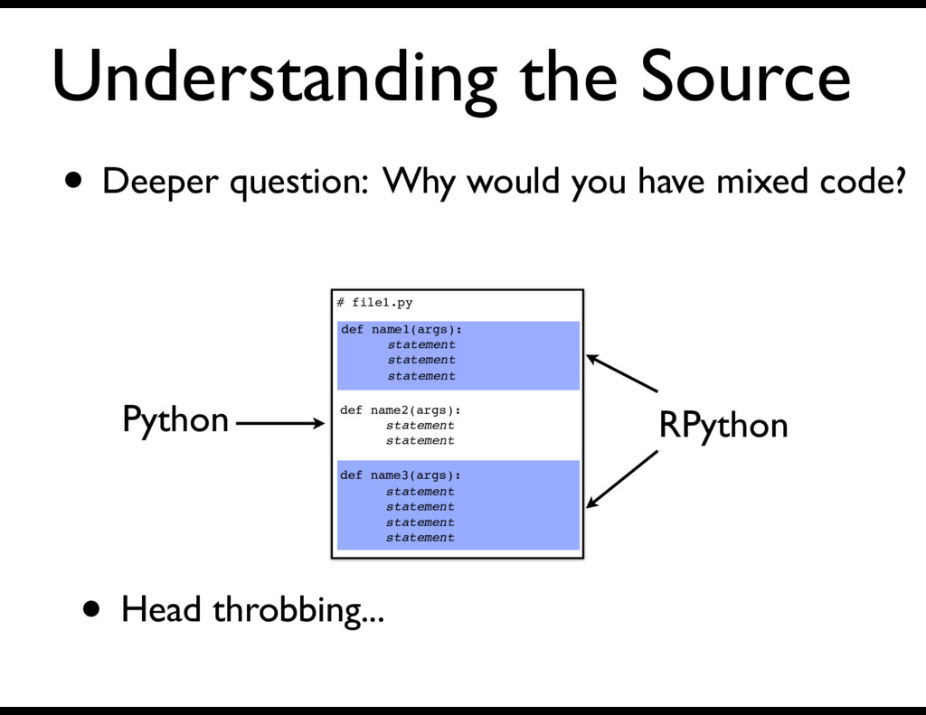 Understanding the Source • Deeper question: Why...