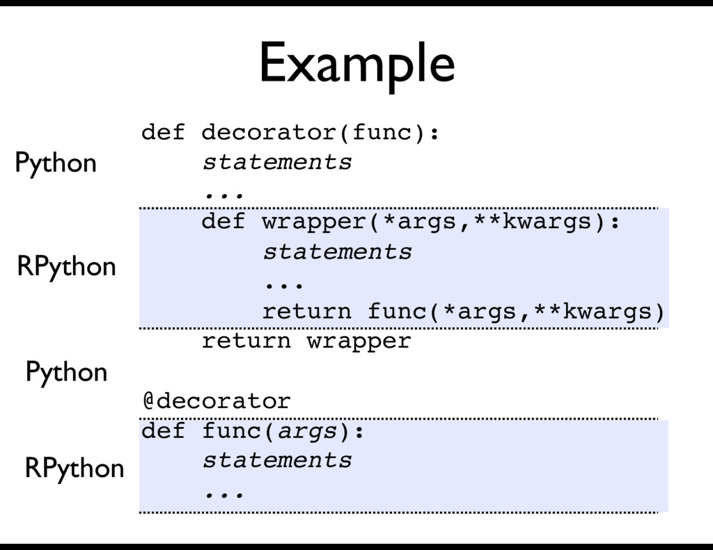 Example def decorator(func): statements ... def...