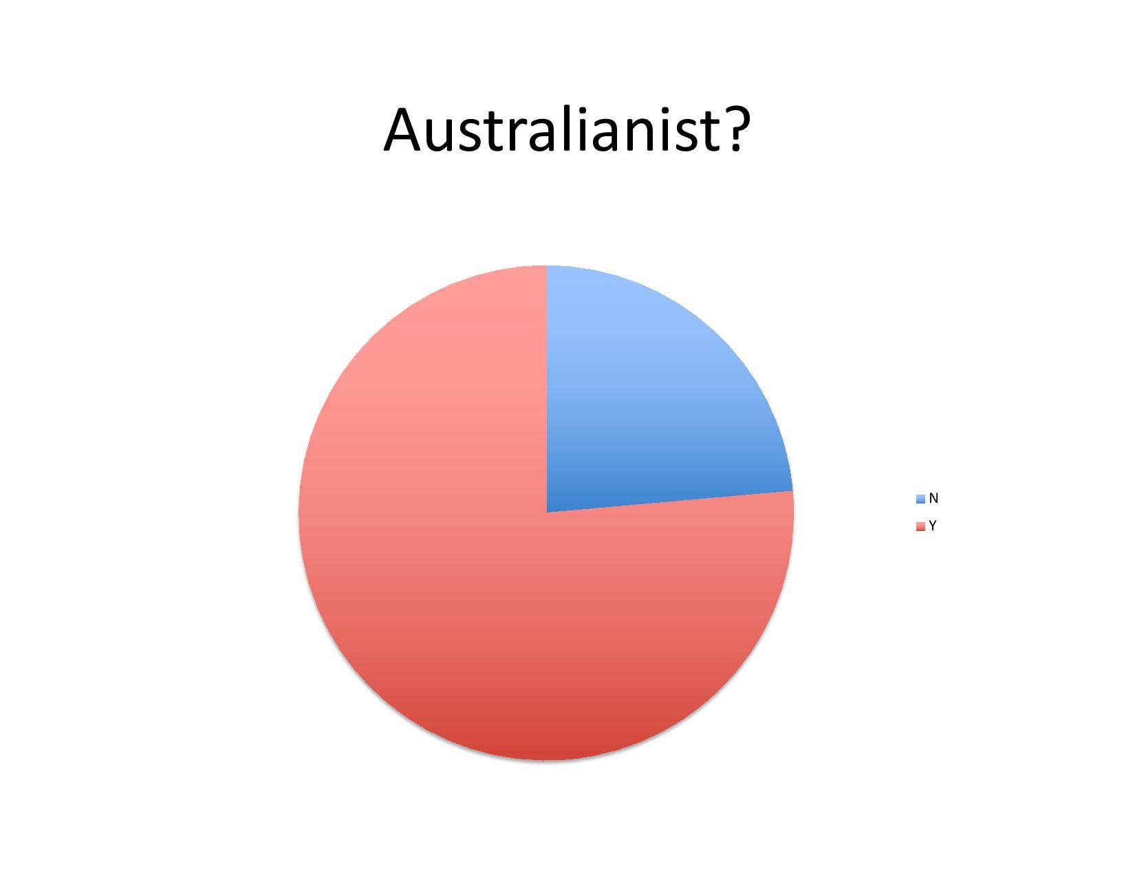 Australianist? N Y