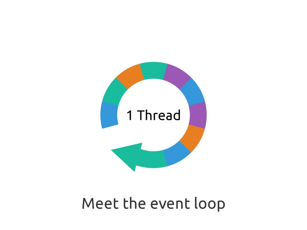 Meet the event loop 1 Thread